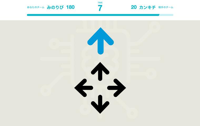 Zoomを利用しオンラインで遊べるサービス「LOUNGE」使い方